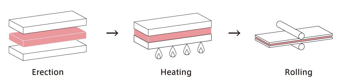 Production method image