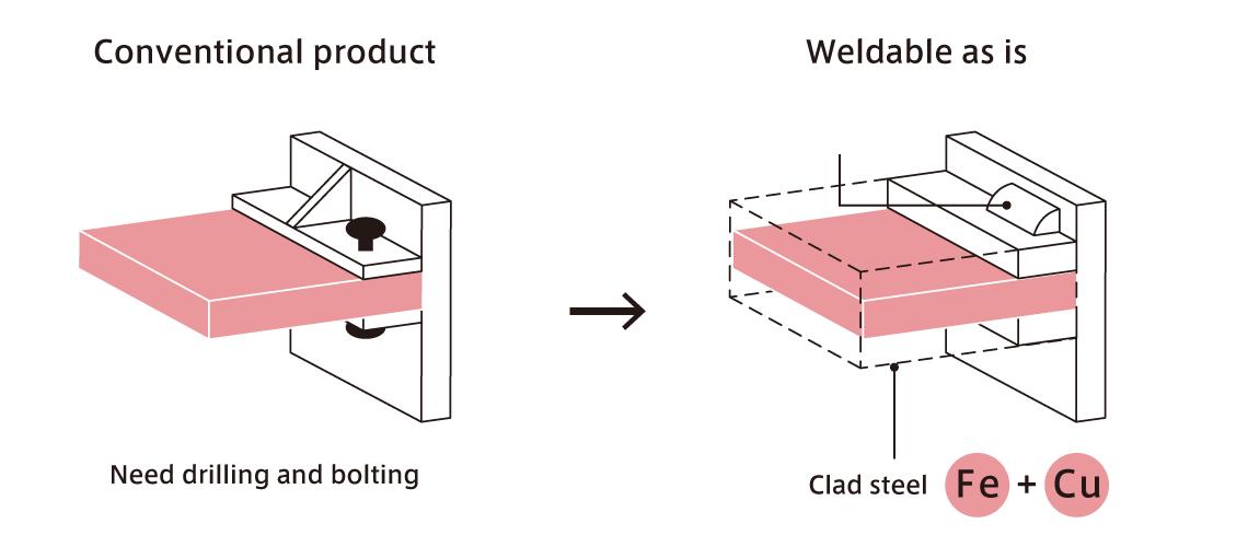 Heat exchange material